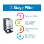 Best Reverse Osmosis Water Filters Brondell RO Circle Water Saving Reverse Osmosis Water Filter System