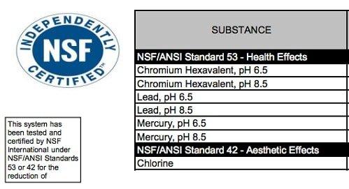 Zero Water filter fluoride ZD-018 NSF certified