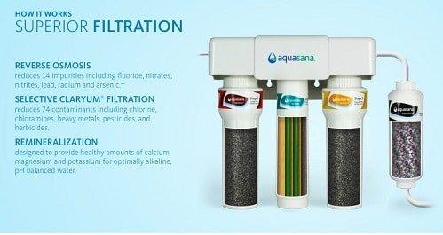 aquasana superior filtration