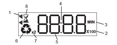 Display Icons of OMNIFilter OM32KCS Controller