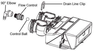 Model OM26K-S OMNIFilter Drain Line Flow Control