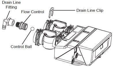Model OM32KCS OMNIFilter Drain Line Flow Control
