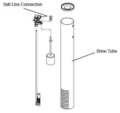 Model OM32KCS Salt Line Connection