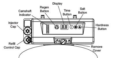 OMNIFilter model OM26K-S Controller