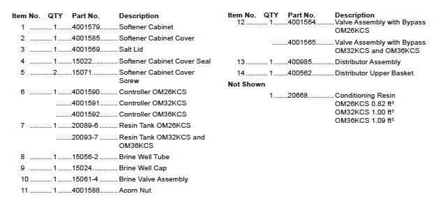 Tank Assembly For OM32KCS index table