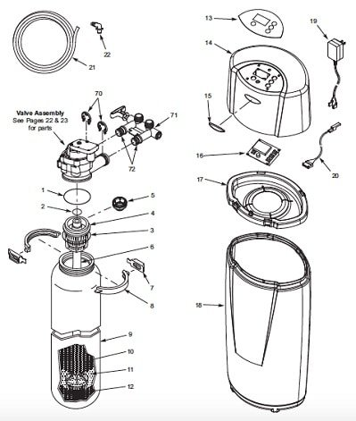 components of Main WHELJ1 Filter Unit