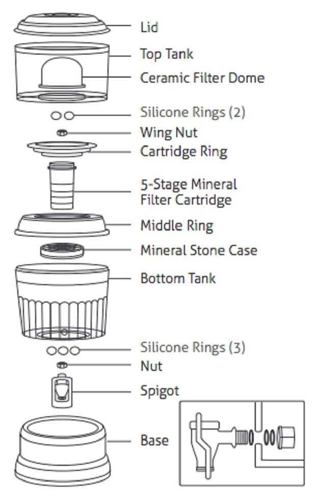 countertop water filter unit connections diagram