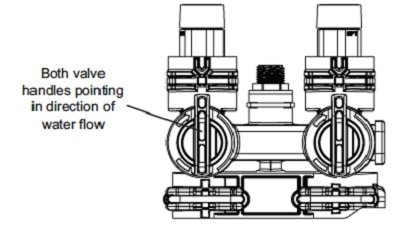 valve handles should point in the direction of water flow