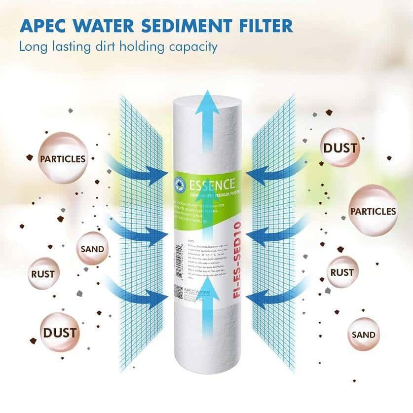 Apec Water Sendiment Filter long lasting dirt holding capacity