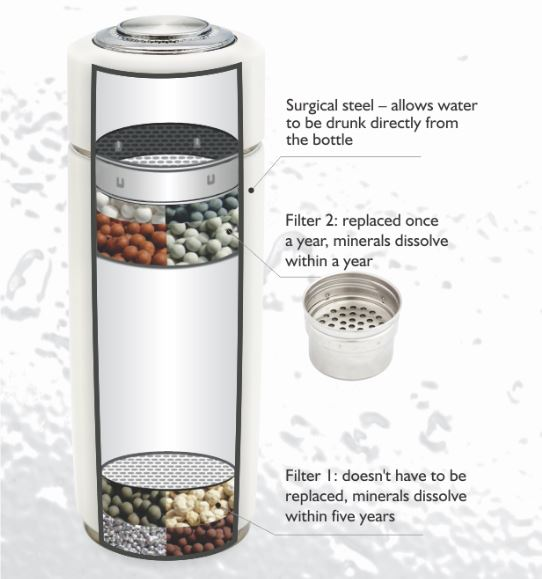 Mineral infusing water bottle - image
